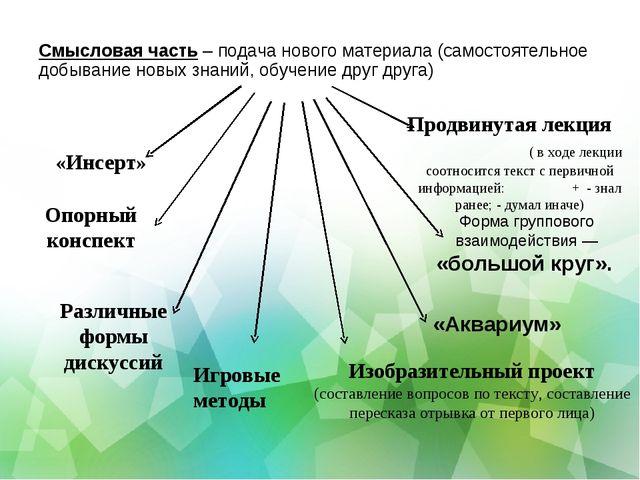 Смысловая часть – подача нового материала (самостоятельное добывание новых зн...