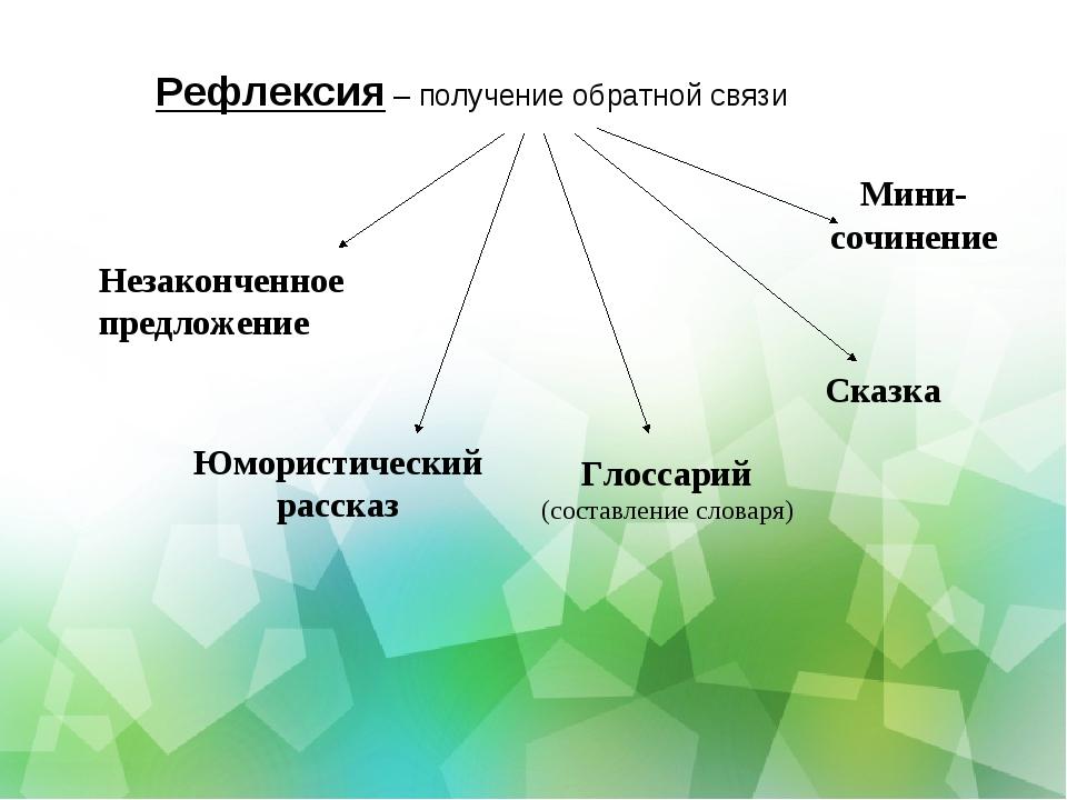Рефлексия – получение обратной связи Незаконченное предложение Юмористический...