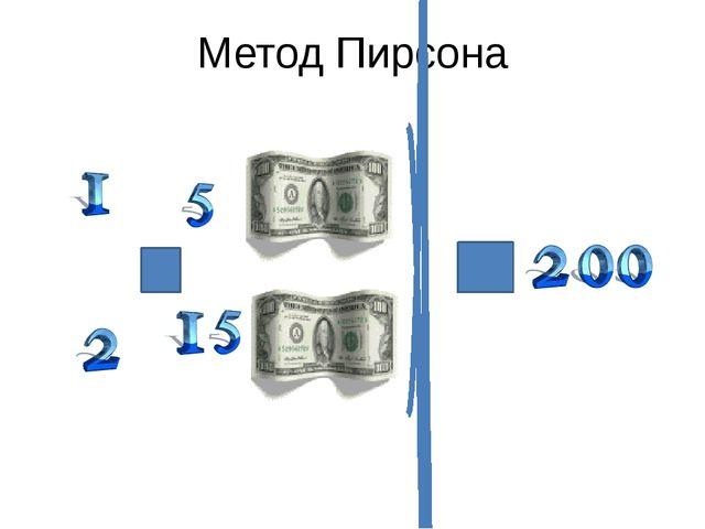 Метод Пирсона