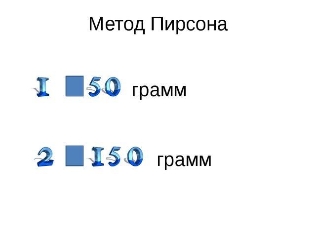 Метод Пирсона грамм грамм