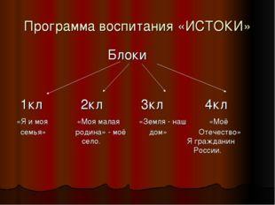 Программа воспитания «ИСТОКИ» Блоки 1кл 2кл 3кл 4кл «Я и моя «Моя малая «Земл