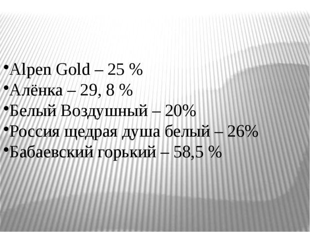 Alpen Gold – 25 % Алёнка – 29, 8 % Белый Воздушный – 20% Россия щедрая душа б...