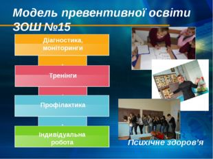 Модель превентивної освіти ЗОШ №15 Психічне здоров'я Індивідуальна робота Тре
