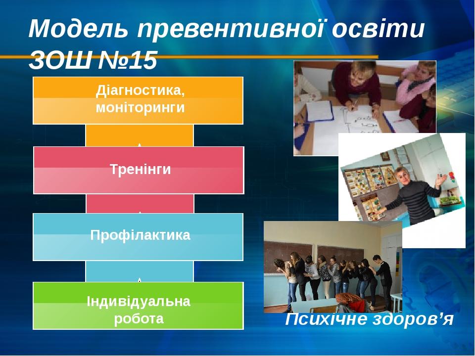 Модель превентивної освіти ЗОШ №15 Психічне здоров'я Індивідуальна робота Тре...
