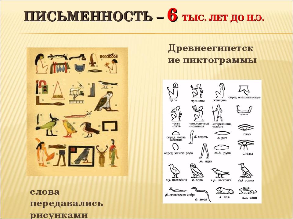 ПИСЬМЕННОСТЬ – 6 ТЫС. ЛЕТ ДО Н.Э. Древнеегипетские пиктограммы слова передава...
