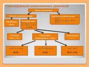 Классификация рациональных уравнений Виды уравнений Целые рациональные Дробно