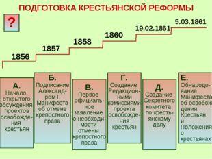 В. Первое официаль- ное заявление о необходи- мости отмены крепостного права