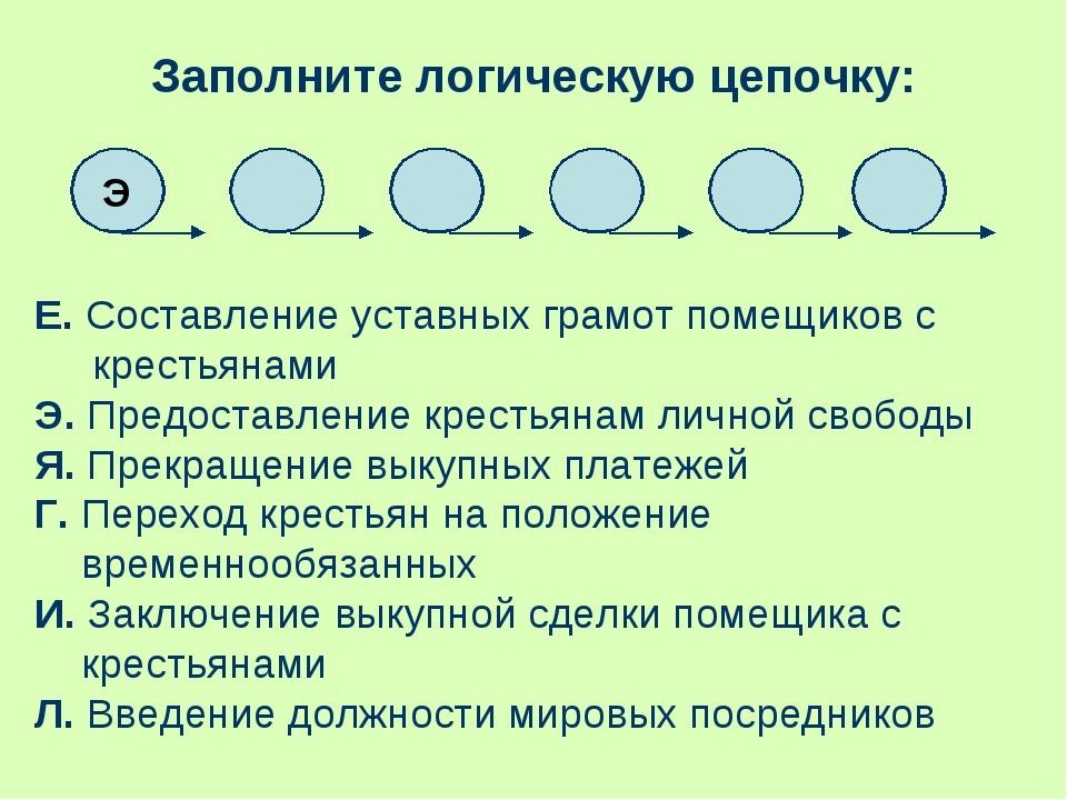 Заполните логическую цепочку: Е. Составление уставных грамот помещиков с крес...