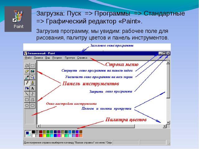 Загрузка: Пуск => Программы => Стандартные => Графический редактор «Paint»....