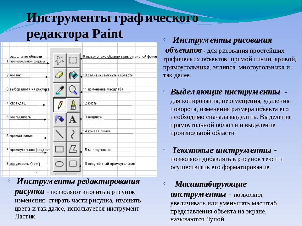 Инструменты рисования объектов - для рисования простейших графических объект...