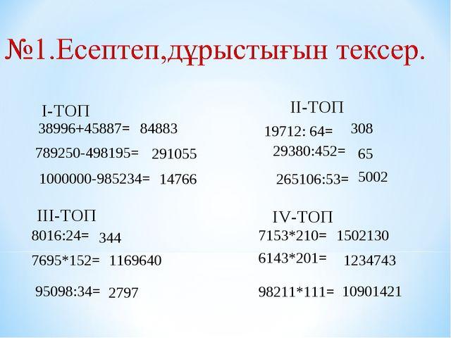 І-ТОП ІІ-ТОП III-ТОП ІV-ТОП 38996+45887= 84883 19712: 64= 308 8016:24= 344 7...
