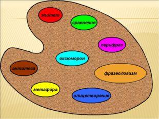 эпитет сравнение олицетворение метафора антитеза перифраз оксюморон фразеолог