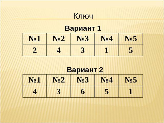 Ключ Вариант 1 Вариант 2 №1№2№3№4№5 24315 №1№2№3№4№5 43651