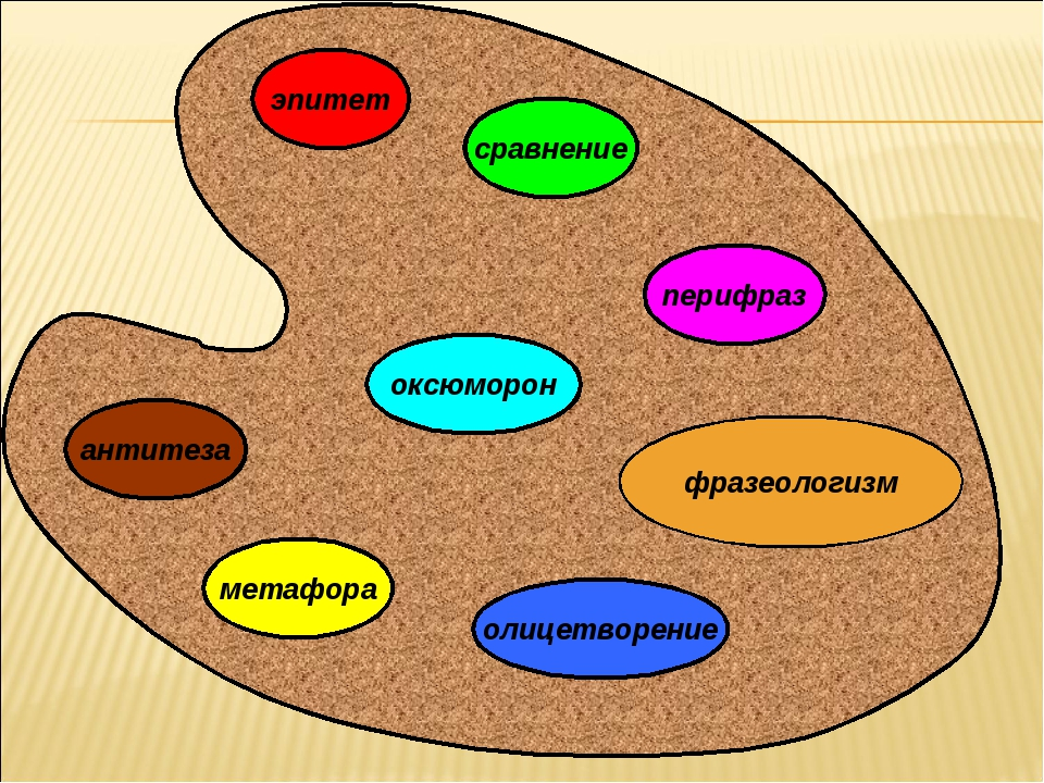 эпитет сравнение олицетворение метафора антитеза перифраз оксюморон фразеолог...