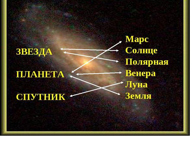 ЗВЕЗДА ПЛАНЕТА СПУТНИК Марс Солнце Полярная Венера Луна Земля