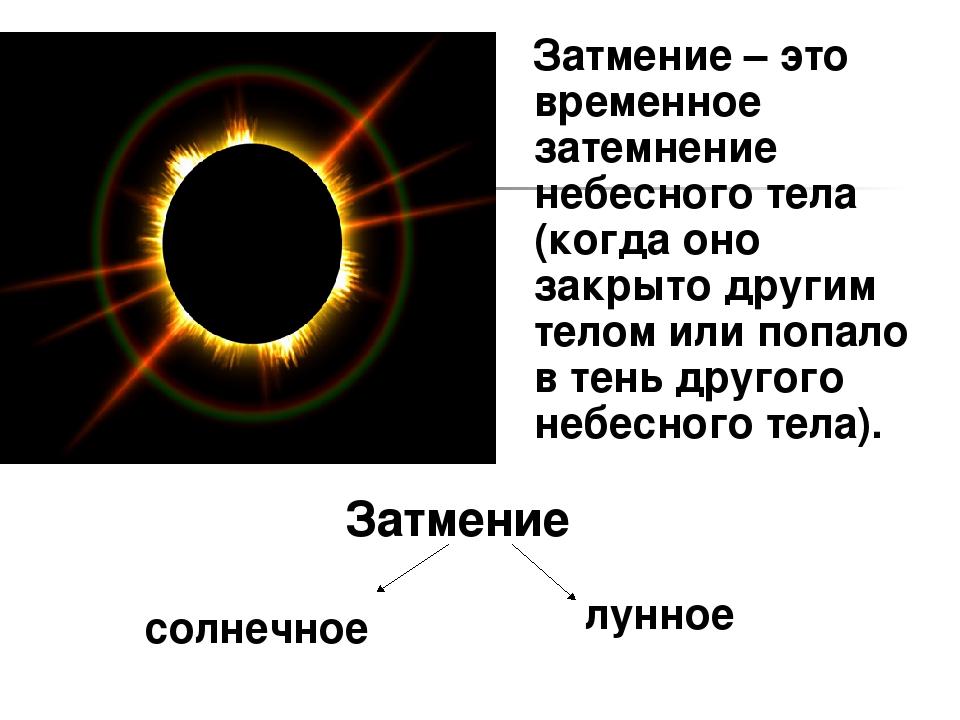 Затмение – это временное затемнение небесного тела (когда оно закрыто другим...