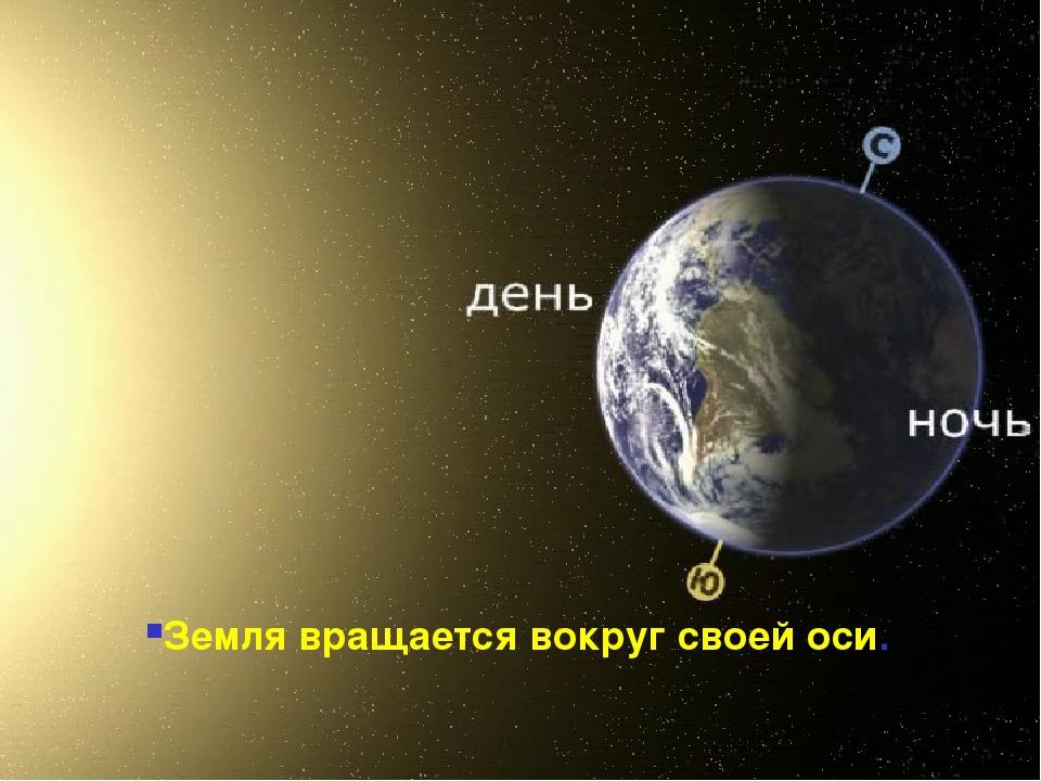 Земля вращается вокруг своей оси.