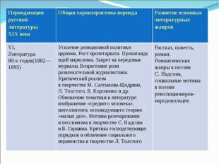 Периодизация русской литературы XIXвекаОбщая характеристика периода Развит