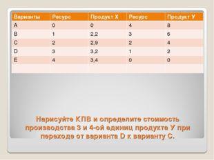 Нарисуйте КПВ и определите стоимость производства 3 и 4-ой единиц продукта У