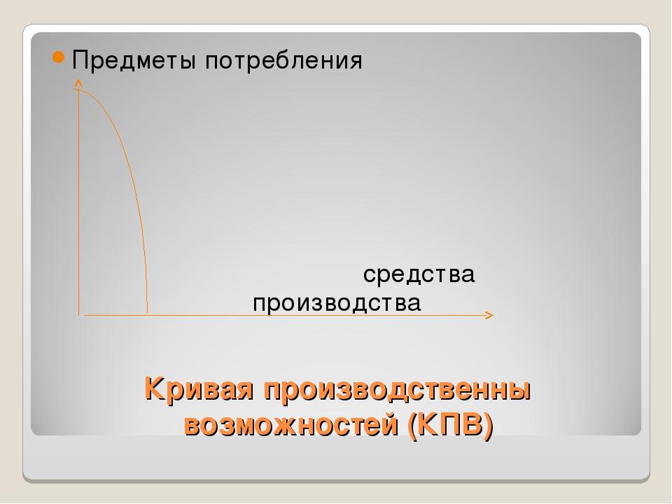 Кривая производственны возможностей (КПВ) Предметы потребления средства...