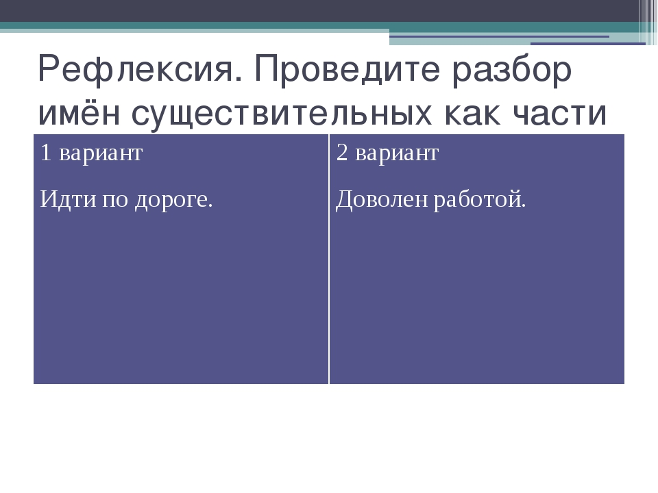 Рефлексия. Проведите разбор имён существительных как части речи. 1 вариант Ид...