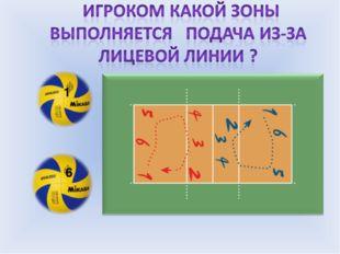 Игрок с 1 зоны Игрок 6 зоны 1 6