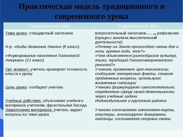 Практическая модель традиционного и современного урока Традиционный урок Совр...