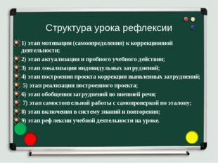 Структура урока рефлексии 1) этап мотивации (самоопределения) к коррекционной
