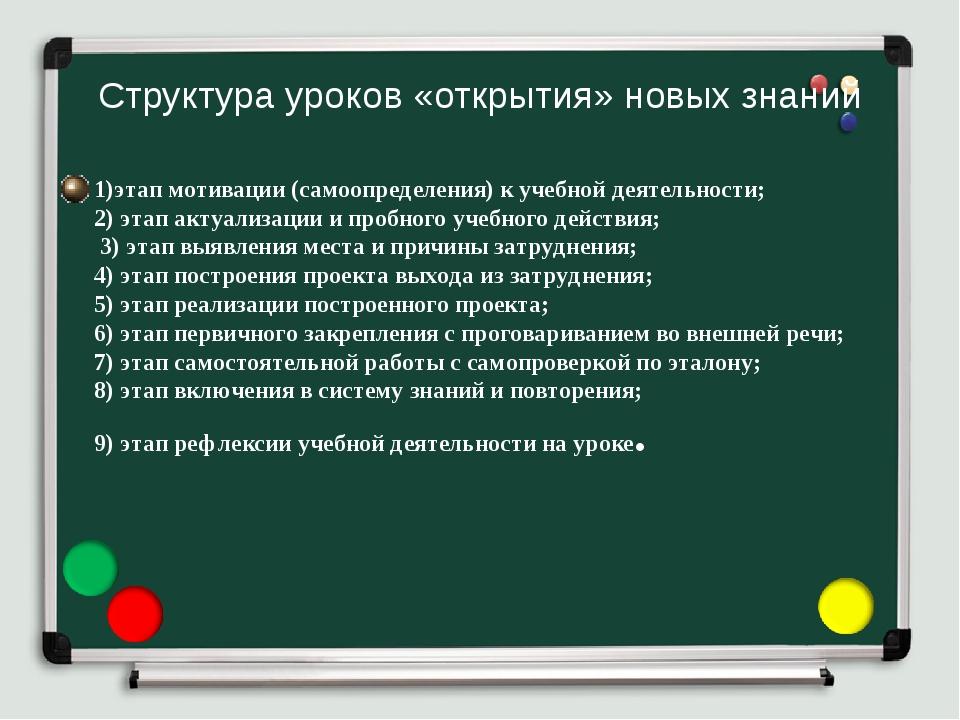 Структура уроков «открытия» новых знаний 1)этап мотивации (самоопределения) к...