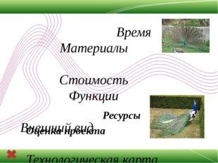 Ресурсы Учебник «Технология» 5 класс под редакцией В. Д. Симоненко. Учебник