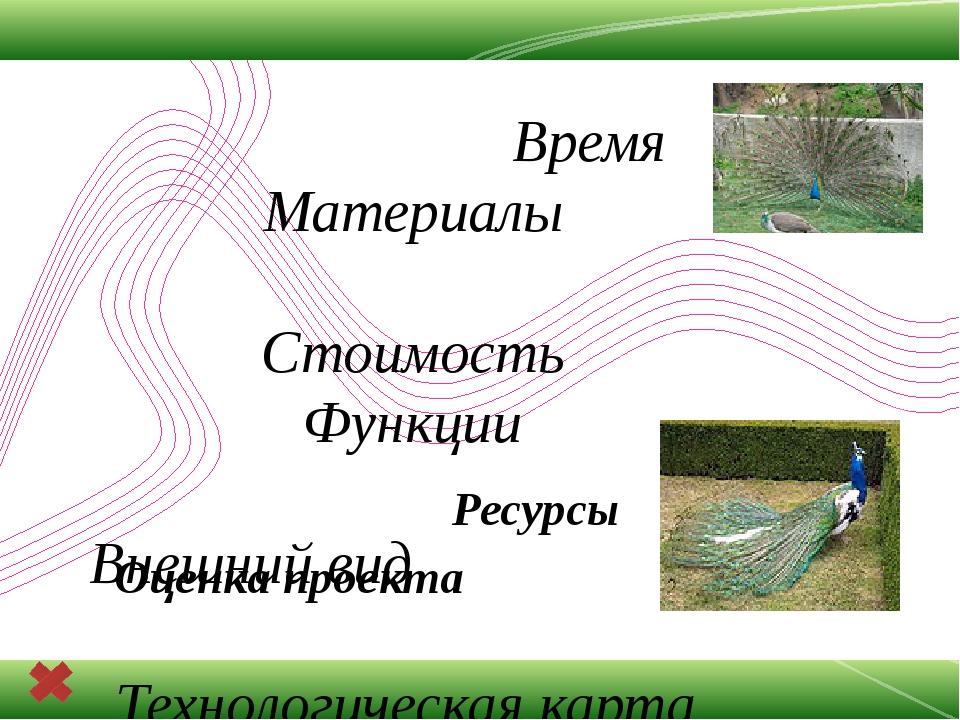 Ресурсы Учебник «Технология» 5 класс под редакцией В. Д. Симоненко. Учебник...
