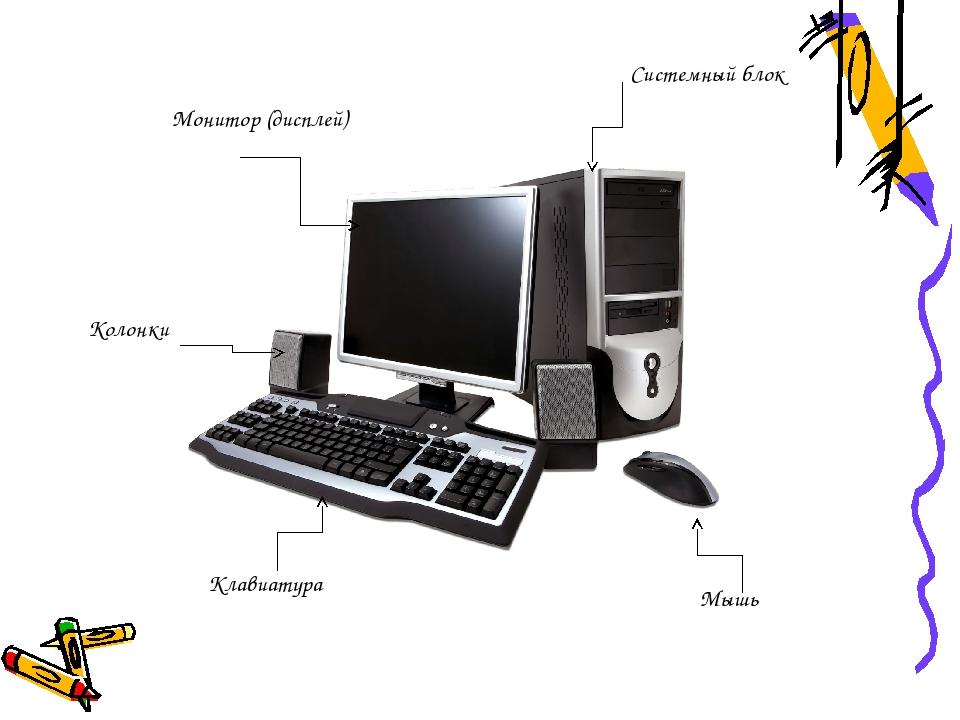 Системный блок Монитор (дисплей) Мышь Клавиатура Колонки