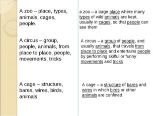 A zoo – place, types, animals, cages, people. a zoo – a large place where man