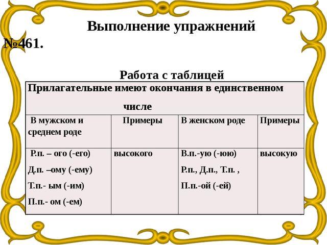 Выполнение упражнений №461. Работа с таблицей Прилагательныеимеют окончания...
