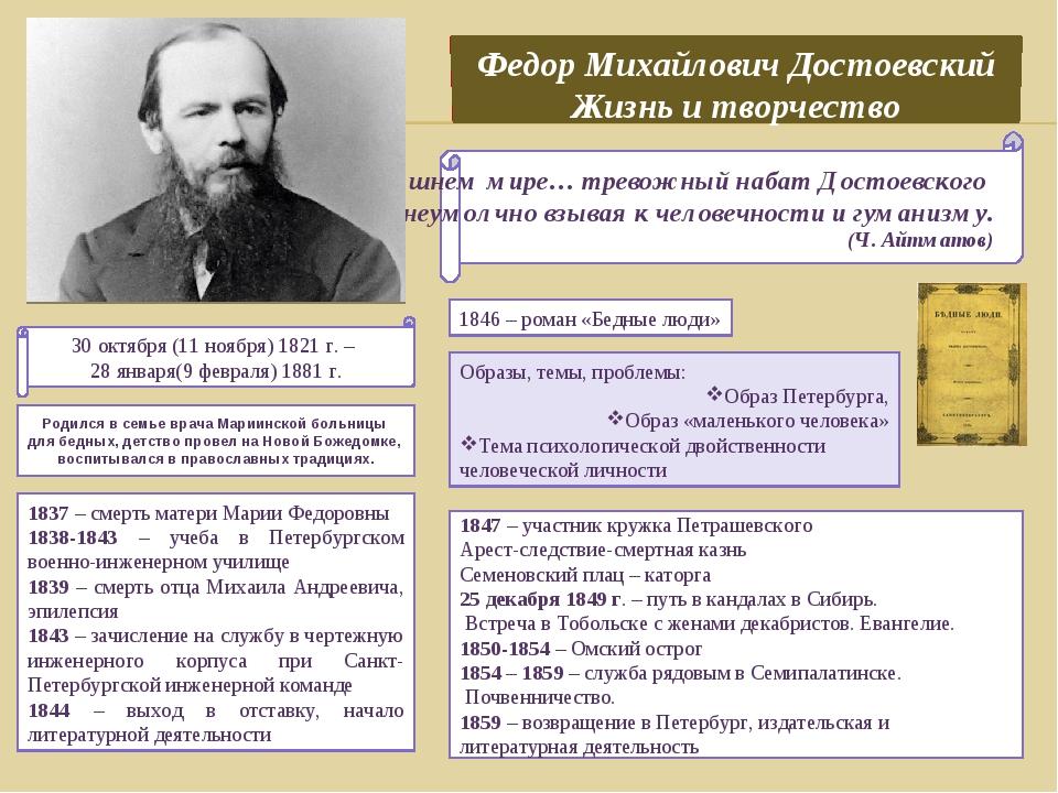 Федор Михайлович Достоевский Жизнь и творчество В сегодняшнем мире… тревожны...