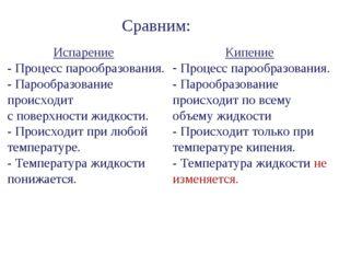Сравним: Испарение - Процесс парообразования. - Парообразование происходит с