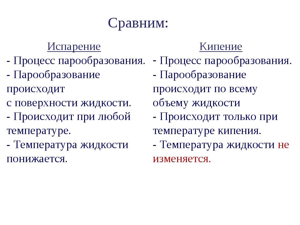 Сравним: Испарение - Процесс парообразования. - Парообразование происходит с...