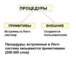 ПРОЦЕДУРЫ ПРИМИТИВЫ ВНЕШНИЕ Встроены в Лого-систему Создаются пользователем П