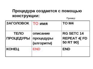 Процедура создается с помощью конструкции: Пример: ЗАГОЛОВОКТО имяTO M4 ТЕЛ