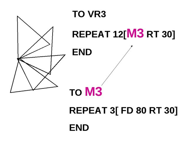 TO VR3 REPEAT 12[M3 RT 30] END TO M3 REPEAT 3[ FD 80 RT 30] END