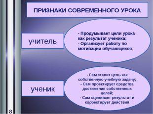 учитель ученик - Продумывает цели урока как результат ученика; - Организует р