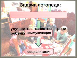 улучшить качество речи ребёнка коммуникация социализация Задача логопеда: