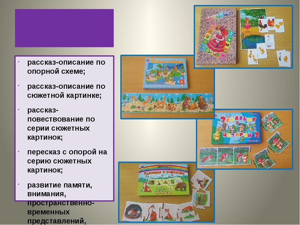 Связная речь рассказ-описание по опорной схеме; рассказ-описание по сюжетной...