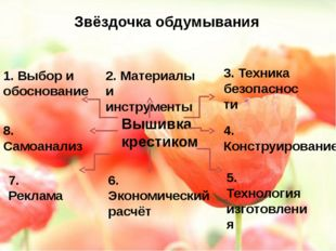 Звёздочка обдумывания Вышивка крестиком 1. Выбор и обоснование 2. Материалы