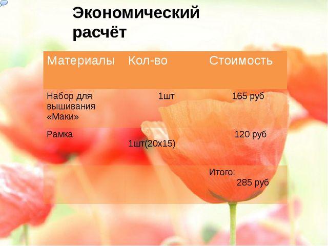 Экономический расчёт Материалы Кол-во Стоимость Набор для вышивания «Маки» 1...