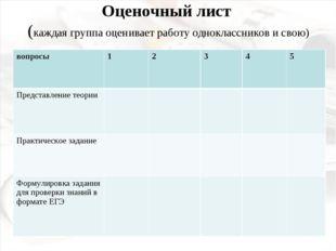 Оценочный лист (каждая группа оценивает работу одноклассников и свою) вопросы