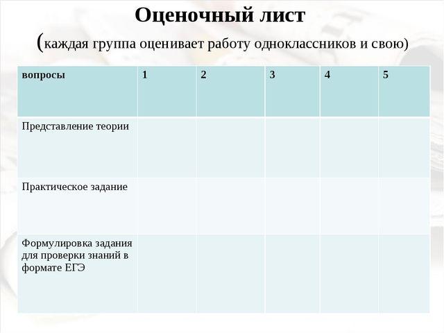 Оценочный лист (каждая группа оценивает работу одноклассников и свою) вопросы...