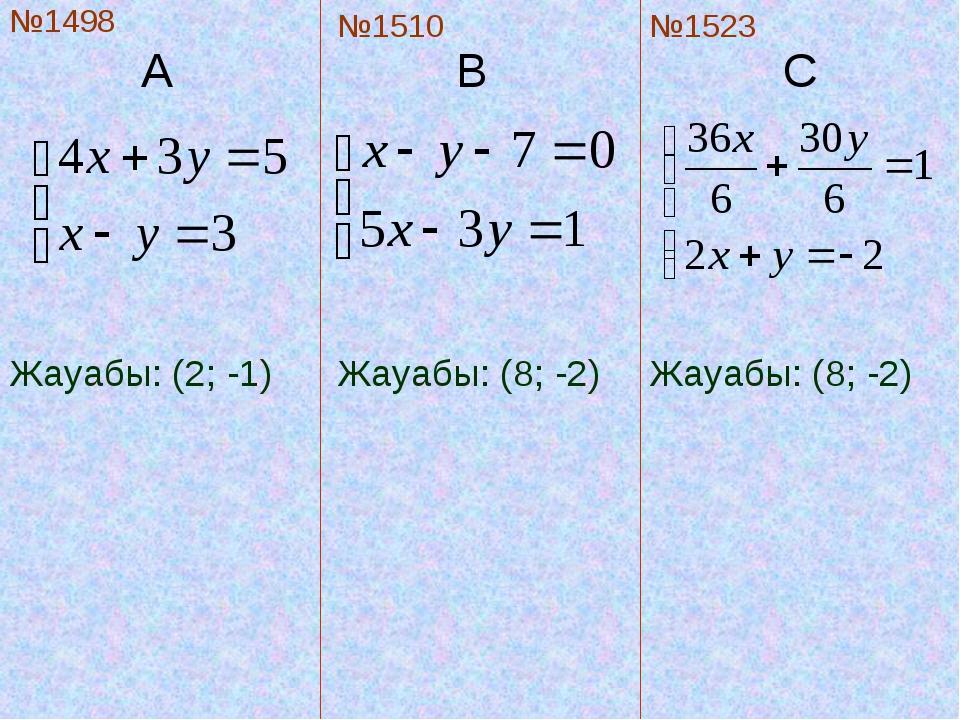 A  B C №1498 Жауабы: (2; -1) Жауабы: (8; -2) Жауабы: (8; -2) №1510 №1523