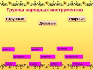 Группы народных инструментов Струнные Духовые Ударные гусли домра балалайка с