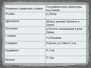 Названия славянских племен Географические ориентиры поселения Поляне р.Днепр